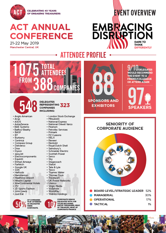 ACT Annual Conference 2019 - infographic
