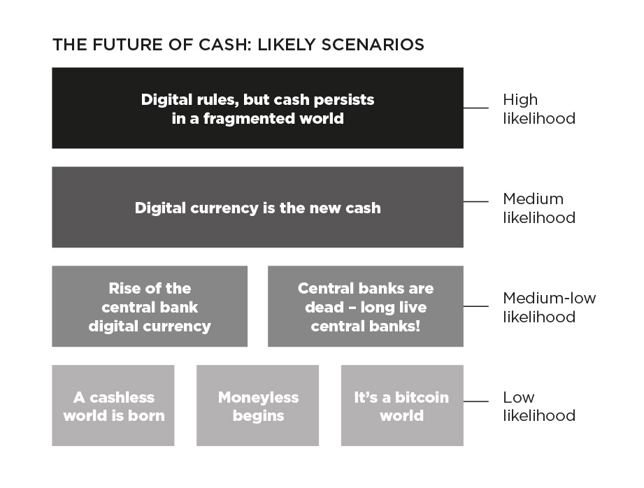 The future of cash table