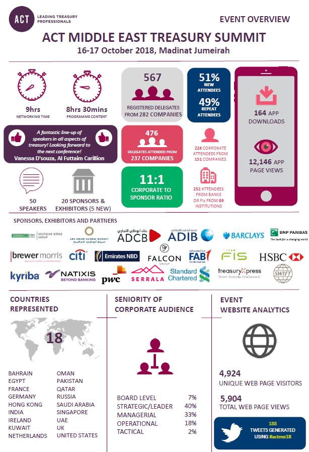 METS infographic