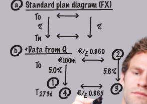 Man drawing diagram