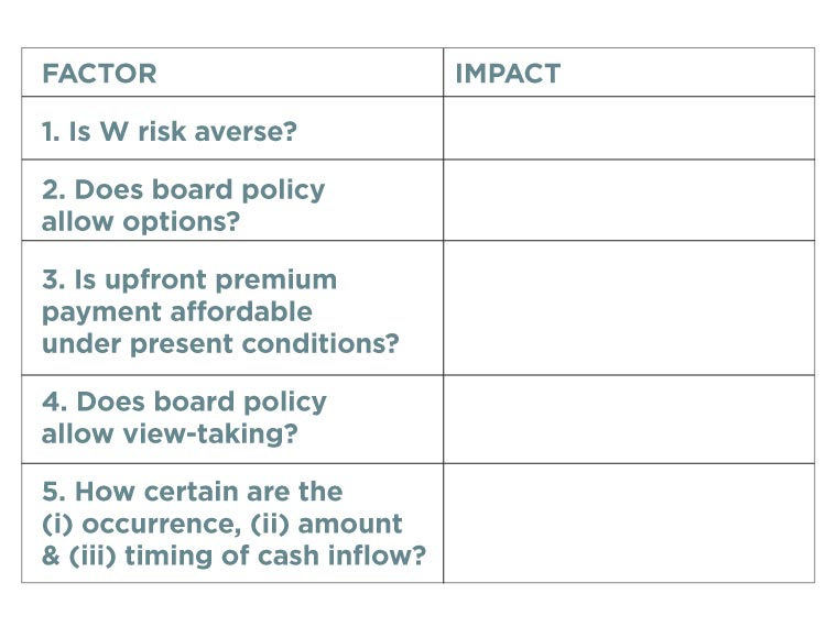Factor and impact table