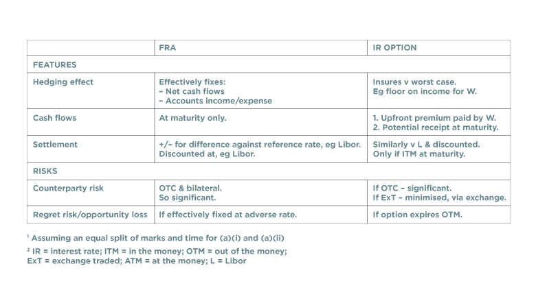 Features and risks table (populated)