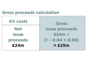 gross proceeds calculation
