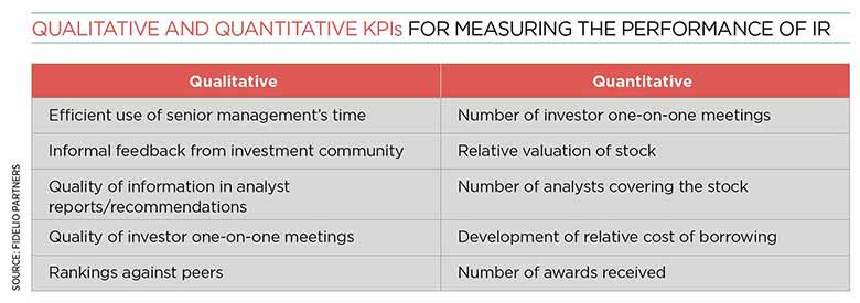 Feb TT IR kpis table