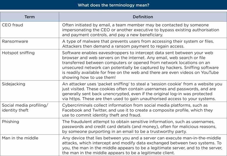 TT online Dec18 terminology